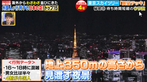東京スカイツリー世界が驚いたニッポン!スゴ~イデスネ!!視察団