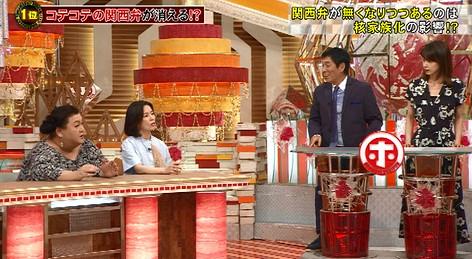 ホンマでっかテレビ・日本から消えゆくもの